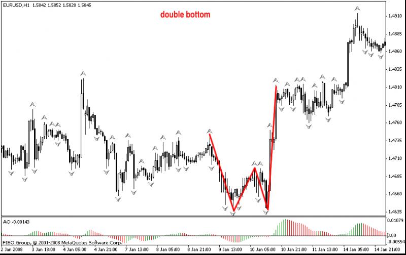 Masterforex-v trading academy